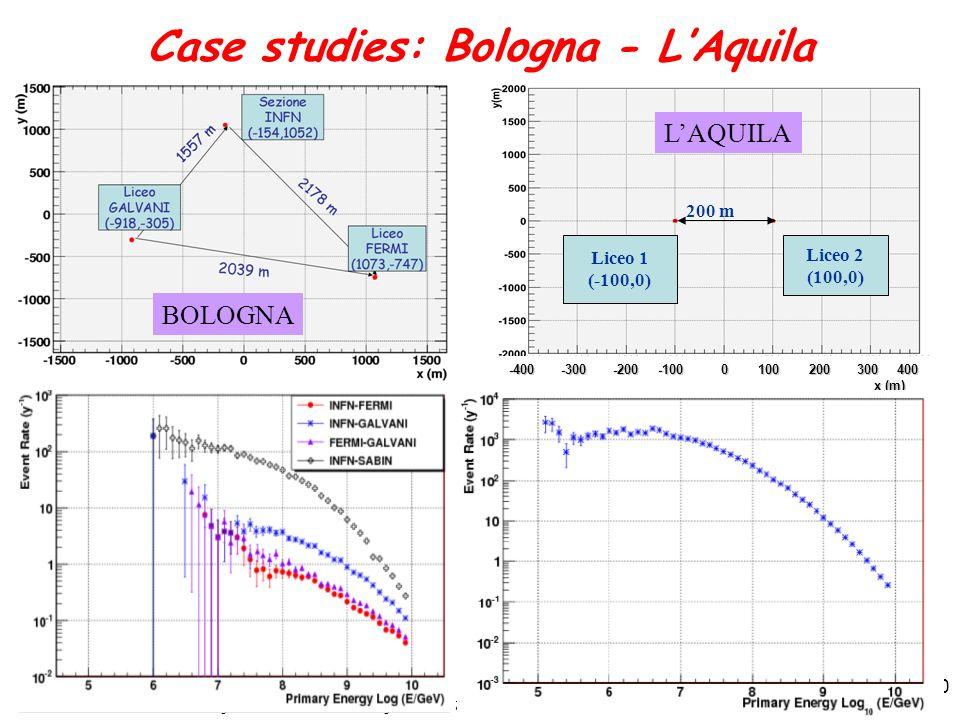 Seconda Conferenza dei Progetti del Centro Fermi Progetto EEE, 20/04/2012,M. Garbini, Università & INFN Bologna, Centro Fermi Roma 20 Case studies: Bo