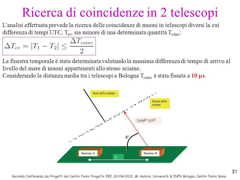 Seconda Conferenza dei Progetti del Centro Fermi Progetto EEE, 20/04/2012,M. Garbini, Università & INFN Bologna, Centro Fermi Roma 31 L'analisi effett