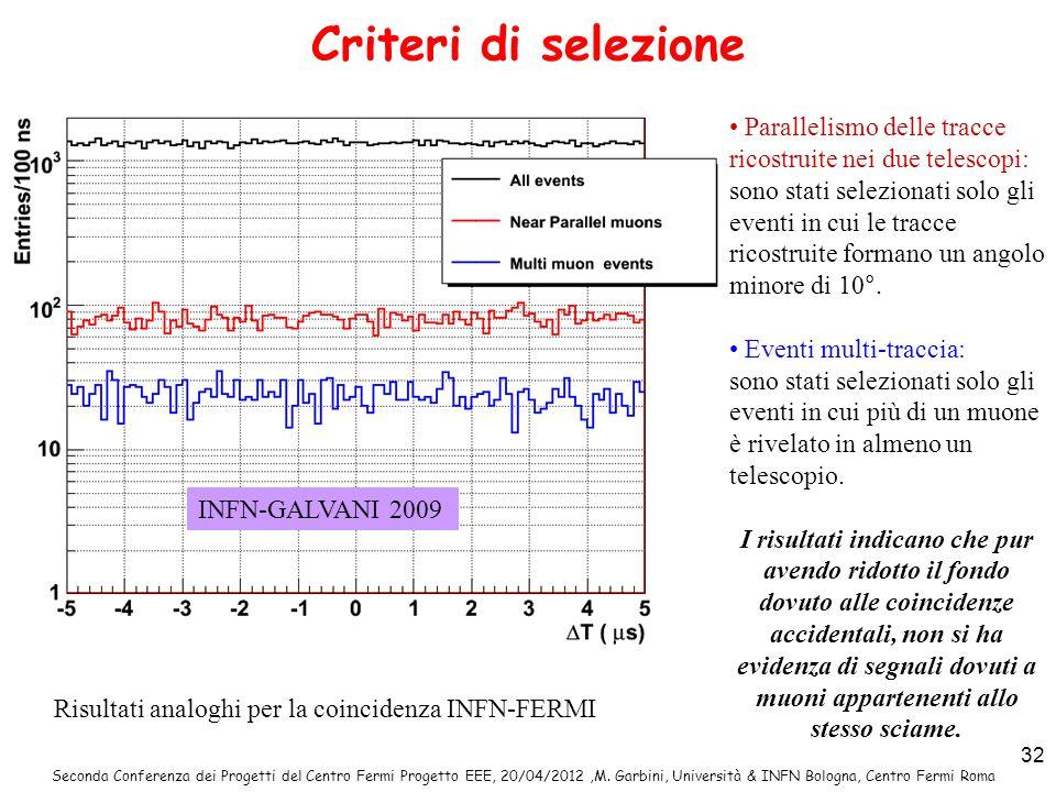 Seconda Conferenza dei Progetti del Centro Fermi Progetto EEE, 20/04/2012,M. Garbini, Università & INFN Bologna, Centro Fermi Roma 32 Parallelismo del