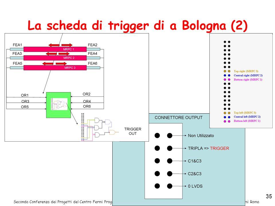 Seconda Conferenza dei Progetti del Centro Fermi Progetto EEE, 20/04/2012,M. Garbini, Università & INFN Bologna, Centro Fermi Roma 35 La scheda di tri