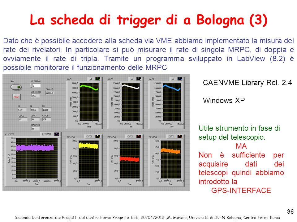 Seconda Conferenza dei Progetti del Centro Fermi Progetto EEE, 20/04/2012,M. Garbini, Università & INFN Bologna, Centro Fermi Roma 36 La scheda di tri