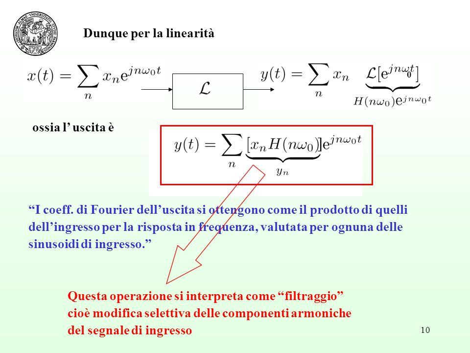 10 I coeff. di Fourier delluscita si ottengono come il prodotto di quelli dellingresso per la risposta in frequenza, valutata per ognuna delle sinusoi
