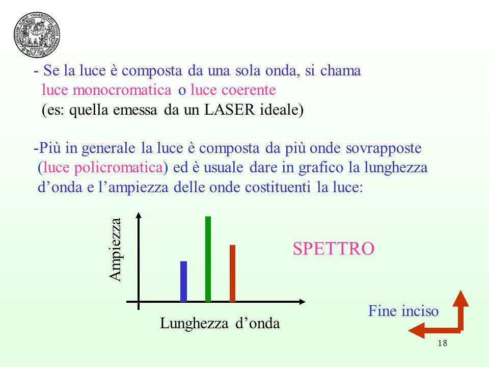 18 - Se la luce è composta da una sola onda, si chama luce monocromatica o luce coerente (es: quella emessa da un LASER ideale) -Più in generale la lu