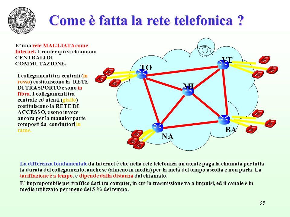 35 Come è fatta la rete telefonica ? BA MI TO NA VE E una rete MAGLIATA come Internet. I router qui si chiamano CENTRALI DI COMMUTAZIONE. I collegamen