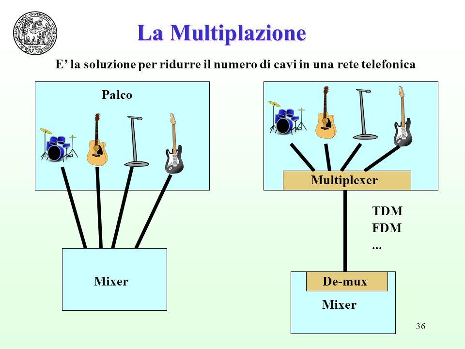 36 La Multiplazione E la soluzione per ridurre il numero di cavi in una rete telefonica Mixer Palco Mixer Multiplexer De-mux TDM FDM...