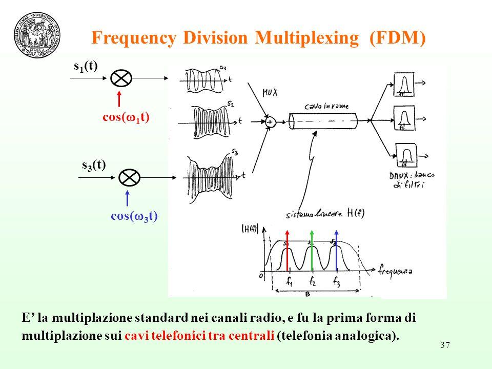 37 Frequency Division Multiplexing (FDM) E la multiplazione standard nei canali radio, e fu la prima forma di multiplazione sui cavi telefonici tra ce