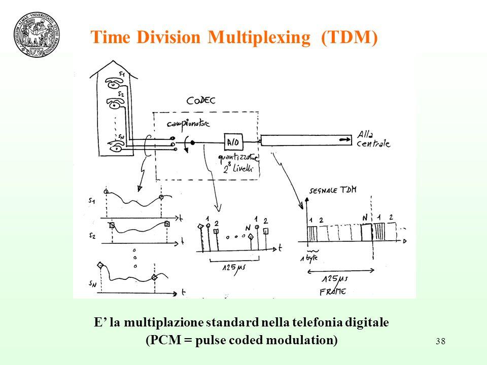 38 Time Division Multiplexing (TDM) E la multiplazione standard nella telefonia digitale (PCM = pulse coded modulation)
