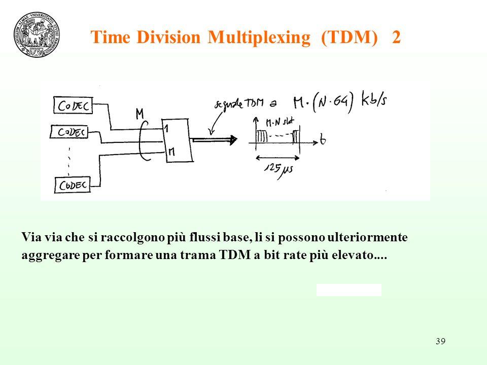 39 Time Division Multiplexing (TDM) 2 Via via che si raccolgono più flussi base, li si possono ulteriormente aggregare per formare una trama TDM a bit rate più elevato....