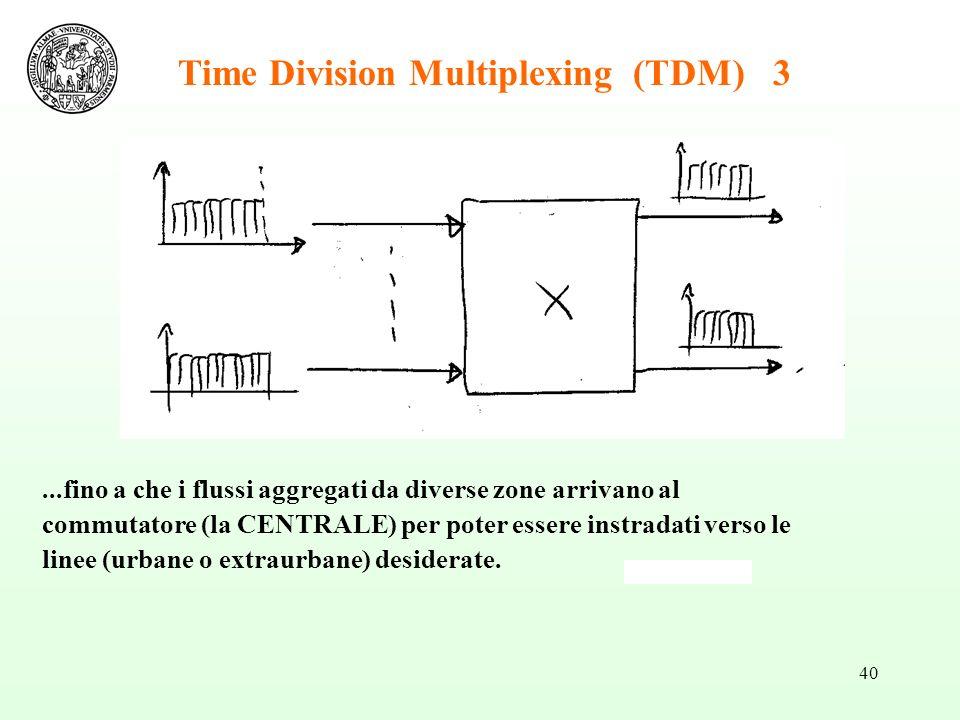 40 Time Division Multiplexing (TDM) 3...fino a che i flussi aggregati da diverse zone arrivano al commutatore (la CENTRALE) per poter essere instradati verso le linee (urbane o extraurbane) desiderate.