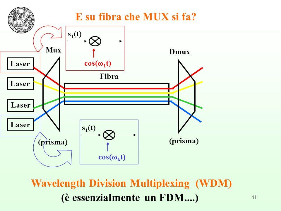 41 E su fibra che MUX si fa? Wavelength Division Multiplexing (WDM) (è essenzialmente un FDM....) Laser Fibra Mux Dmux (prisma) cos( 1 t) s 1 (t) cos(