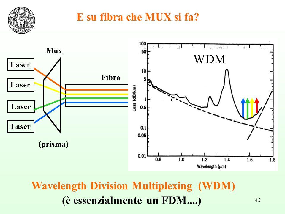 42 E su fibra che MUX si fa? Wavelength Division Multiplexing (WDM) (è essenzialmente un FDM....) Laser Fibra Mux Dmux (prisma) WDM