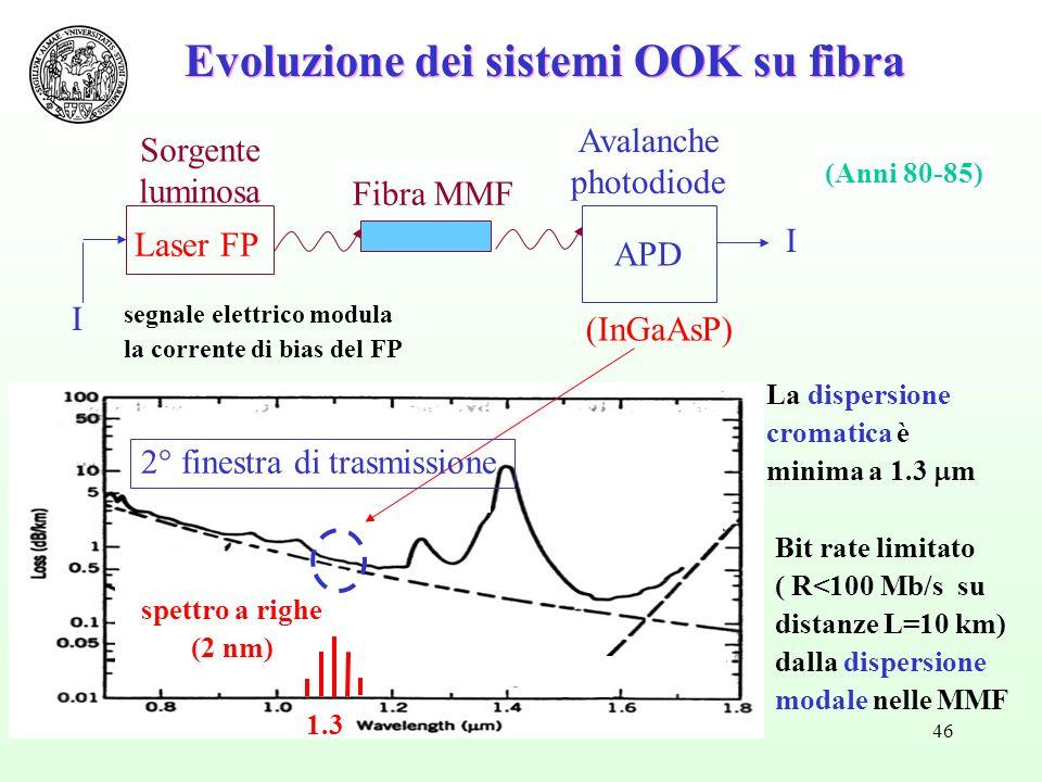 46 (Anni 80-85) (InGaAsP) 2° finestra di trasmissione Bit rate limitato ( R<100 Mb/s su distanze L=10 km) dalla dispersione modale nelle MMF Evoluzione dei sistemi OOK su fibra segnale elettrico modula la corrente di bias del FP 1.3 spettro a righe (2 nm) Sorgente luminosa Laser FP APD Fibra MMF Avalanche photodiode I I La dispersione cromatica è minima a 1.3 m