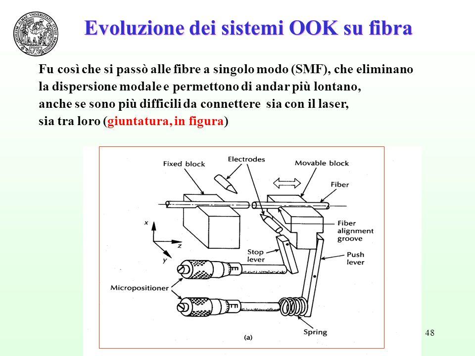 48 Evoluzione dei sistemi OOK su fibra Fu così che si passò alle fibre a singolo modo (SMF), che eliminano la dispersione modale e permettono di andar più lontano, anche se sono più difficili da connettere sia con il laser, sia tra loro (giuntatura, in figura)