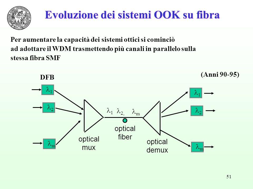 51 Evoluzione dei sistemi OOK su fibra 1 2 m optical mux 1 2 m optical demux 1 2. m optical fiber (Anni 90-95) DFB Per aumentare la capacità dei siste