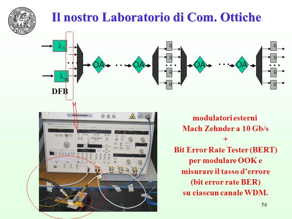 56 modulatori esterni Mach Zehnder a 10 Gb/s + Bit Error Rate Tester (BERT) per modulare OOK e misurare il tasso derrore (bit error rate BER) su ciascun canale WDM.