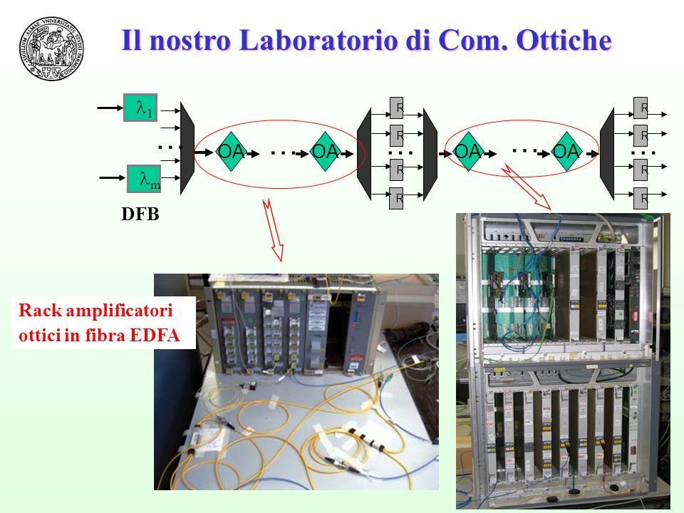 58 Il nostro Laboratorio di Com. Ottiche R R R R … …… R R R R OA … … 1 m DFB Rack amplificatori ottici in fibra EDFA
