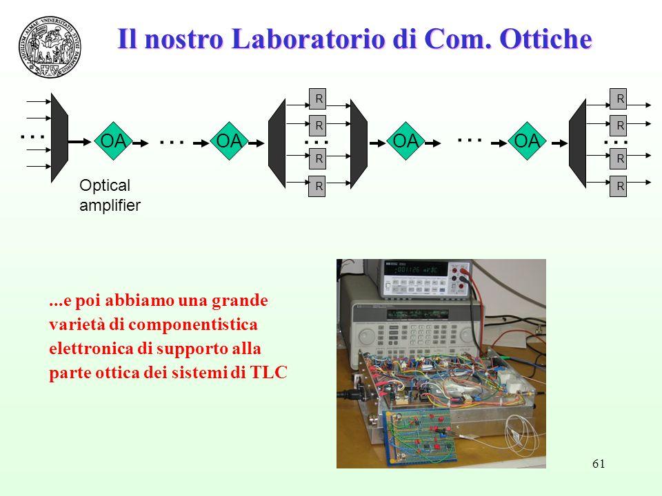 61 R R R R Optical amplifier … …… R R R R OA … … Il nostro Laboratorio di Com. Ottiche...e poi abbiamo una grande varietà di componentistica elettroni