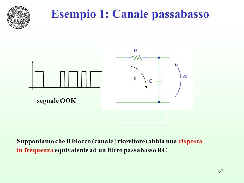 67 i Supponiamo che il blocco (canale+ricevitore) abbia una risposta in frequenza equivalente ad un filtro passabasso RC Esempio 1: Canale passabasso