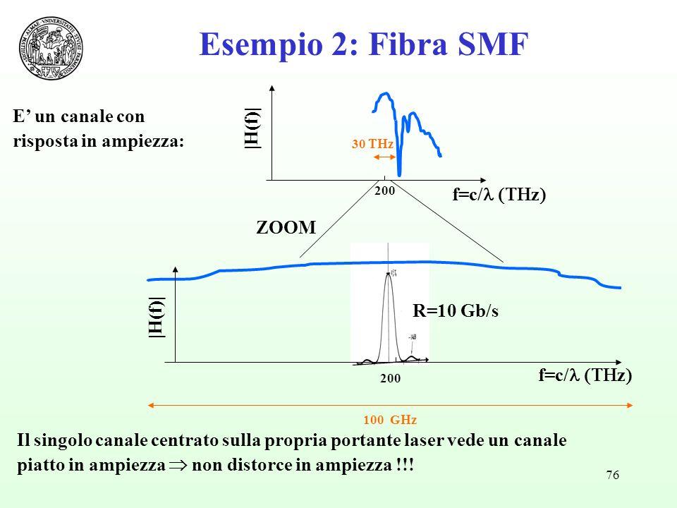 76 |H(f)| f=c/ z 200 30 z |H(f)| f=c/ z 200 100 G z ZOOM R=10 Gb/s Il singolo canale centrato sulla propria portante laser vede un canale piatto in ampiezza non distorce in ampiezza !!.
