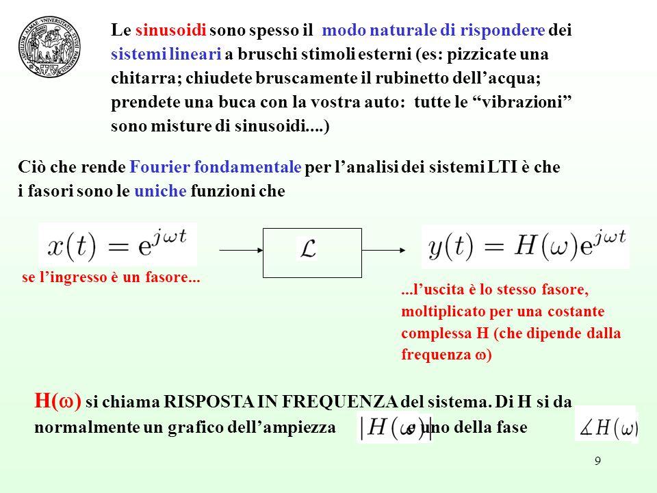 9 Le sinusoidi sono spesso il modo naturale di rispondere dei sistemi lineari a bruschi stimoli esterni (es: pizzicate una chitarra; chiudete bruscamente il rubinetto dellacqua; prendete una buca con la vostra auto: tutte le vibrazioni sono misture di sinusoidi....) Ciò che rende Fourier fondamentale per lanalisi dei sistemi LTI è che i fasori sono le uniche funzioni che se lingresso è un fasore......luscita è lo stesso fasore, moltiplicato per una costante complessa H (che dipende dalla frequenza ) H( ) si chiama RISPOSTA IN FREQUENZA del sistema.