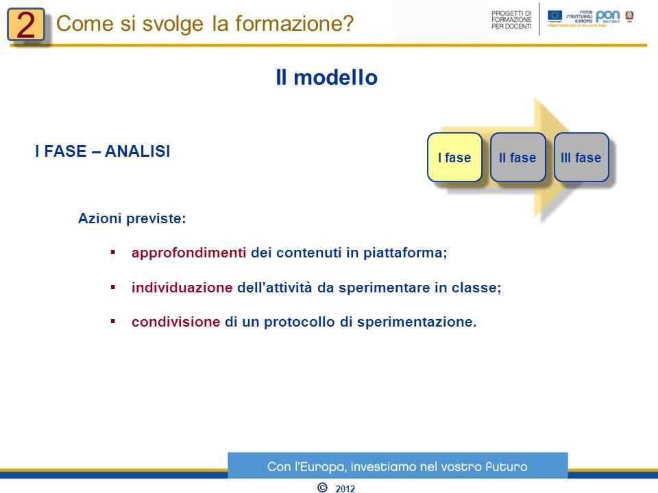 I FASE – ANALISI Azioni previste: approfondimenti dei contenuti in piattaforma; individuazione dell attività da sperimentare in classe; condivisione di un protocollo di sperimentazione.