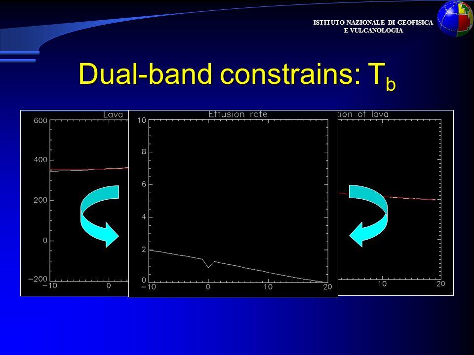 ISTITUTO NAZIONALE DI GEOFISICA E VULCANOLOGIA Dual-band constrains: T b