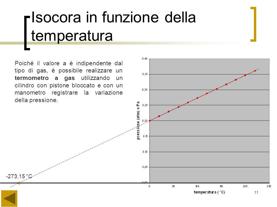 11 Isocora in funzione della temperatura -273,15 °C Poiché il valore a è indipendente dal tipo di gas, è possibile realizzare un termometro a gas util