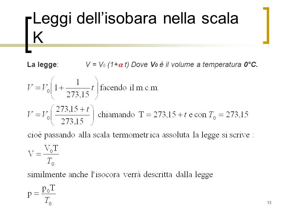 13 Leggi dellisobara nella scala K La legge:V = V 0 (1+ t) Dove V 0 è il volume a temperatura 0°C.