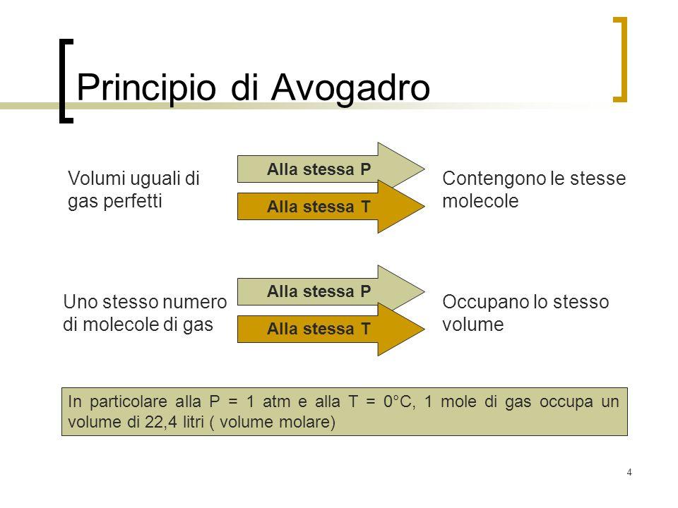 4 Principio di Avogadro Volumi uguali di gas perfetti Contengono le stesse molecole Uno stesso numero di molecole di gas Occupano lo stesso volume All