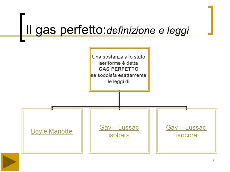 7 Il gas perfetto: definizione e leggi Una sostanza allo stato aeriforme è detta GAS PERFETTO se soddisfa esattamente le leggi di Boyle Mariotte Gay –