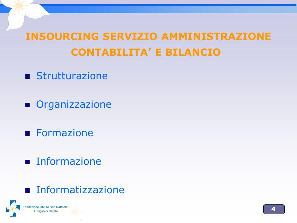 4 INSOURCING SERVIZIO AMMINISTRAZIONE CONTABILITA E BILANCIO Strutturazione Organizzazione Formazione Informazione Informatizzazione