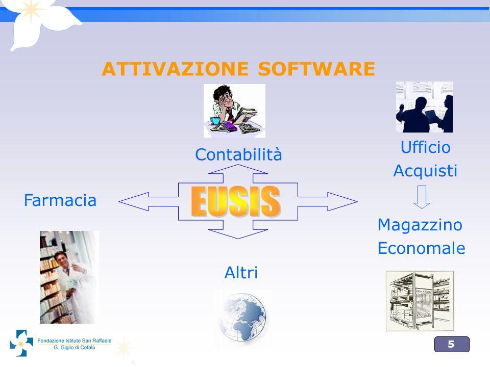 5 ATTIVAZIONE SOFTWARE Magazzino Economale Farmacia Ufficio Acquisti Altri Contabilità