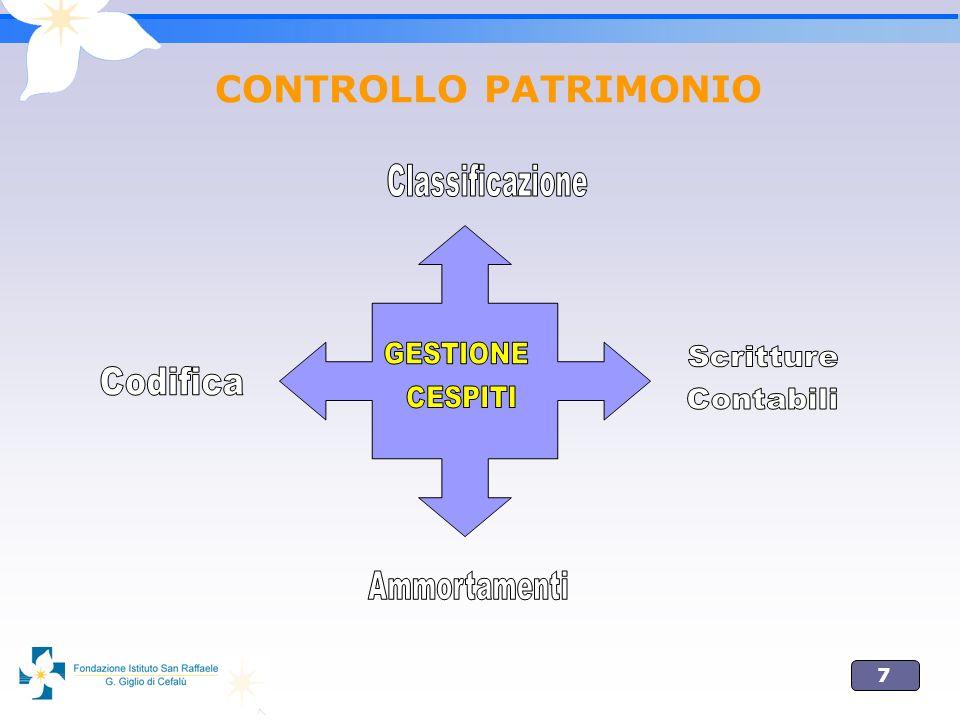 7 CONTROLLO PATRIMONIO