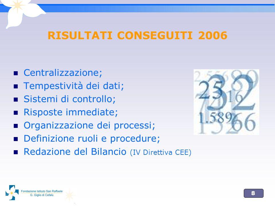 8 RISULTATI CONSEGUITI 2006 Centralizzazione; Tempestività dei dati; Sistemi di controllo; Risposte immediate; Organizzazione dei processi; Definizione ruoli e procedure; Redazione del Bilancio (IV Direttiva CEE)