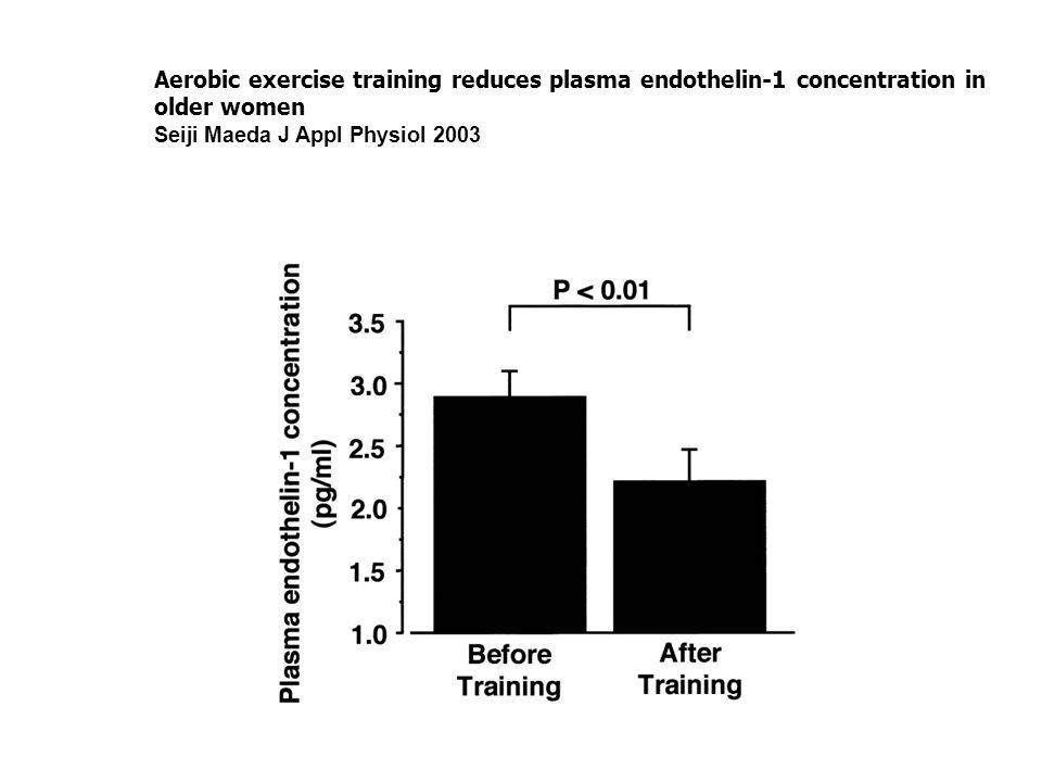 Aerobic exercise training reduces plasma endothelin-1 concentration in older women Seiji Maeda J Appl Physiol 2003