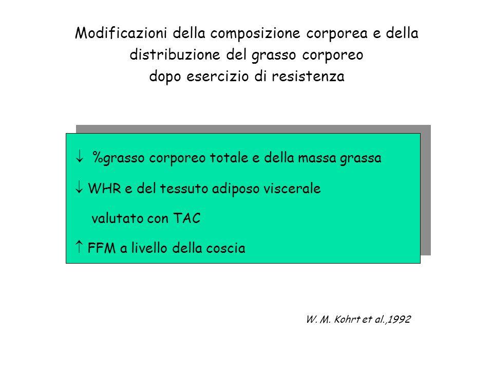 Modificazioni della composizione corporea e della distribuzione del grasso corporeo dopo esercizio di resistenza %grasso corporeo totale e della massa