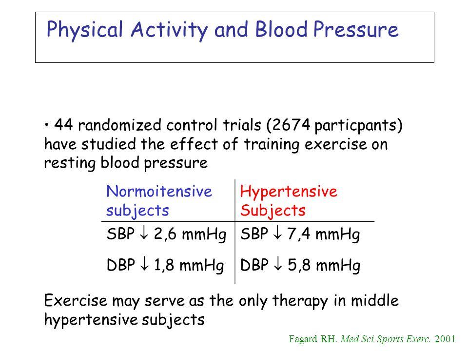 Variazioni di peso e composizione corporea dopo 20 settimane di esercizio di resistenza 80 40 20 0 60 PESO %FAT FAT MASS FFM * * * * *P<0.05 pre - training post - training J.