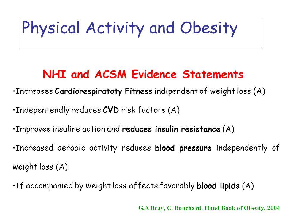 Esercizio di resistenza e dispendio energetico basale 8 maschi 4 femmine 56-80 anni BMI 26+0.6 12 settimane di esercizio di resistenza MASSA MAGRA MASSA GRASSA RMR (6.8%) DOPO PAREGGIAMENTO PER FFM = RMR W.