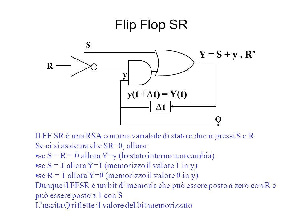 1 Flip Flop SR