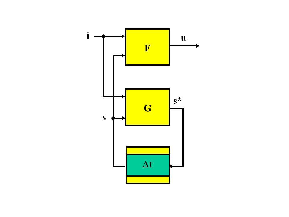 R Y = S + y. R S t y(t + t) = Y(t) y Flip Flop SR Il FF SR è una RSA con una variabile di stato e due ingressi S e R Se ci si assicura che SR=0, allor