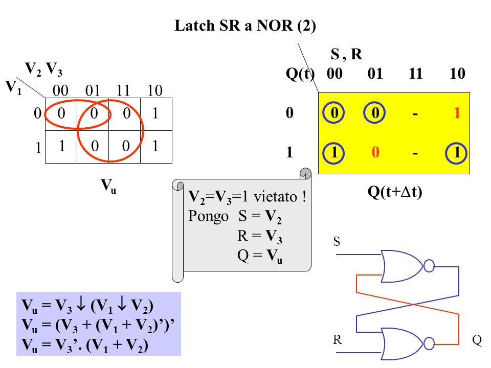 Flip Flop SR a NOR (1) V u = V 3 (V 1 V 2 )V 1 (t + 2 p ) = V u (t) V1V1 V2V2 + E V1V1 V2V2 V3V3 VuVu V3V3 VuVu 2 p