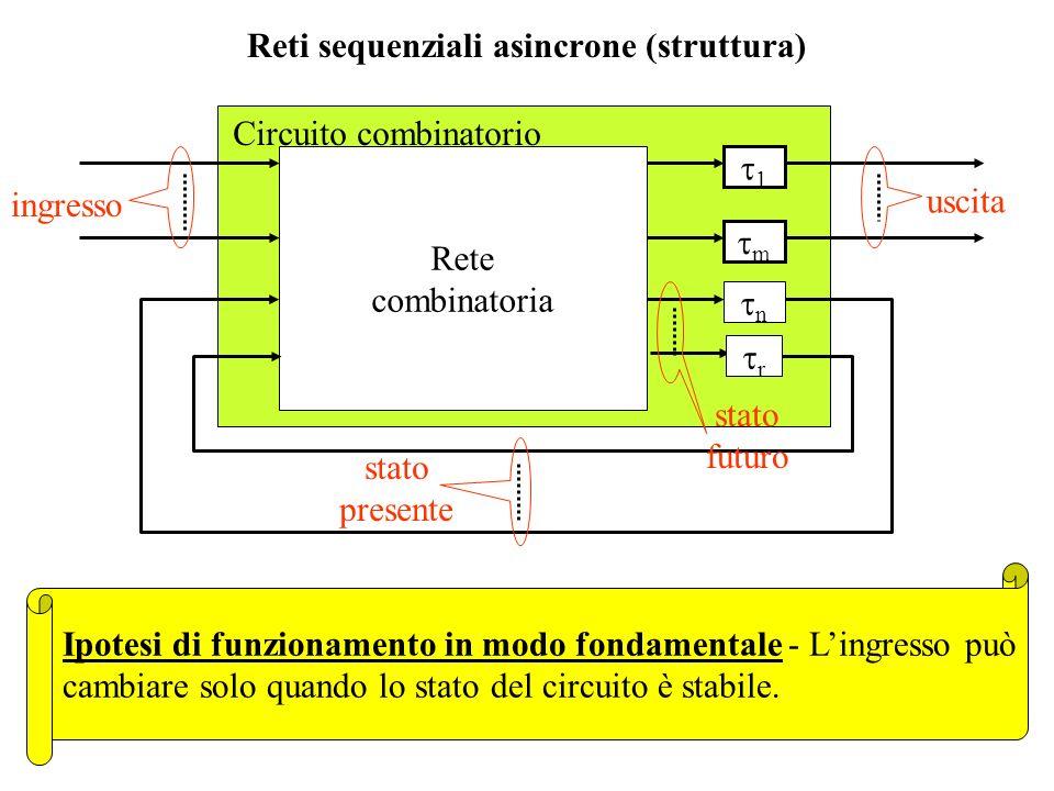 Reti sequenziali asincrone (comportamento) ingresso i uscita u = F(i,s) pmax Il FF SR è il più semplice circuito combinatorio con retroazione. Il rita