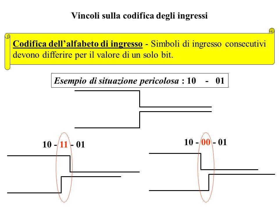 Rete combinatoria 1 n m r Circuito combinatorio ingresso uscita stato presente Ipotesi di funzionamento in modo fondamentale - Lingresso può cambiare