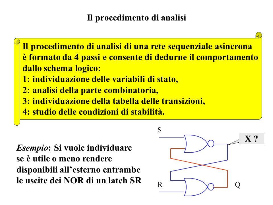 Vincoli sulla codifica degli ingressi Codifica dellalfabeto di ingresso - Simboli di ingresso consecutivi devono differire per il valore di un solo bi