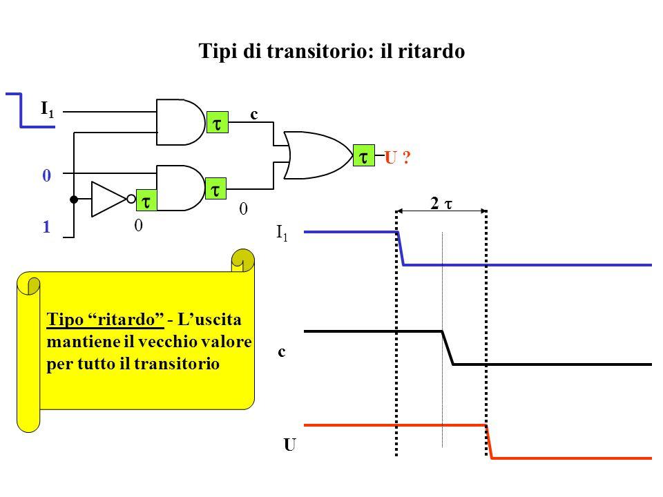Latch SR a NAND SRQ X 011 0 100 1 11Q Q Q = S (q R)X = R q Q = (S.