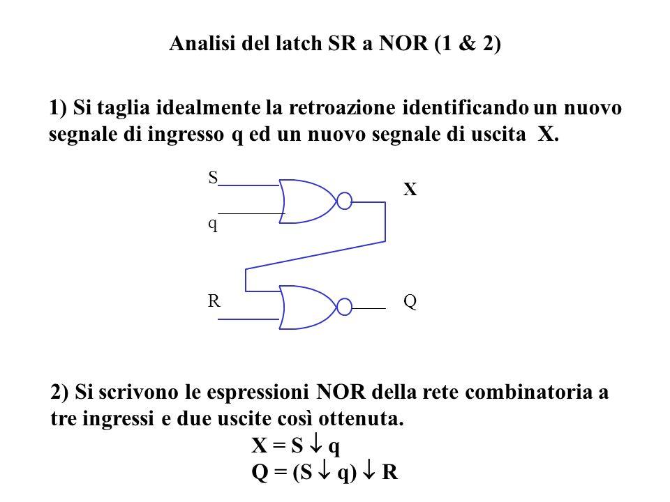 Il procedimento di analisi Esempio: Si vuole individuare se è utile o meno rendere disponibili allesterno entrambe le uscite dei NOR di un latch SR S