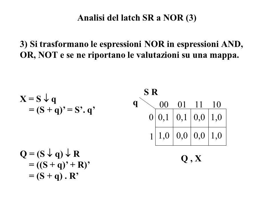 Analisi del latch SR a NOR (1 & 2) 1) Si taglia idealmente la retroazione identificando un nuovo segnale di ingresso q ed un nuovo segnale di uscita X