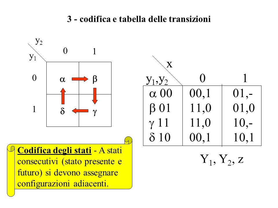 2 - tabella di flusso x stato 0 1,1,-,0,0,0,-,1,1 In ogni colonna si raggiunge sempre una condizione di stabilità. Transizioni multiple - Di norma si