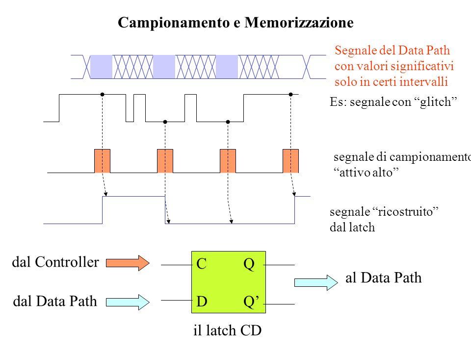 Una memoria binaria più utile CDSR 1110 10 0 1 0 -0 0 Latch CD - Memoria binaria in cui il valore 1 di un segnale C individua quando scrivere, il valo