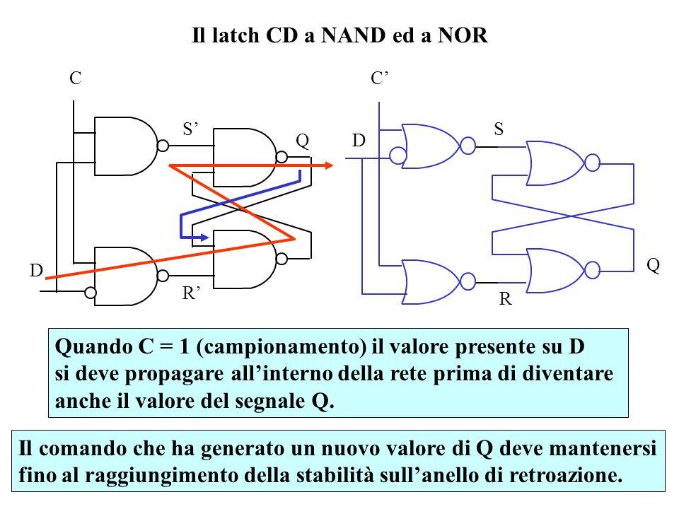 segnale di campionamento attivo alto Campionamento e Memorizzazione Es: segnale con glitch segnale ricostruito dal latch dal Controller Segnale del Da